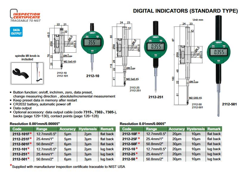 فروش ساعت اندیکاتور دیجیتال اینسایز Insize با قیمت ارزان در تهران و کشور