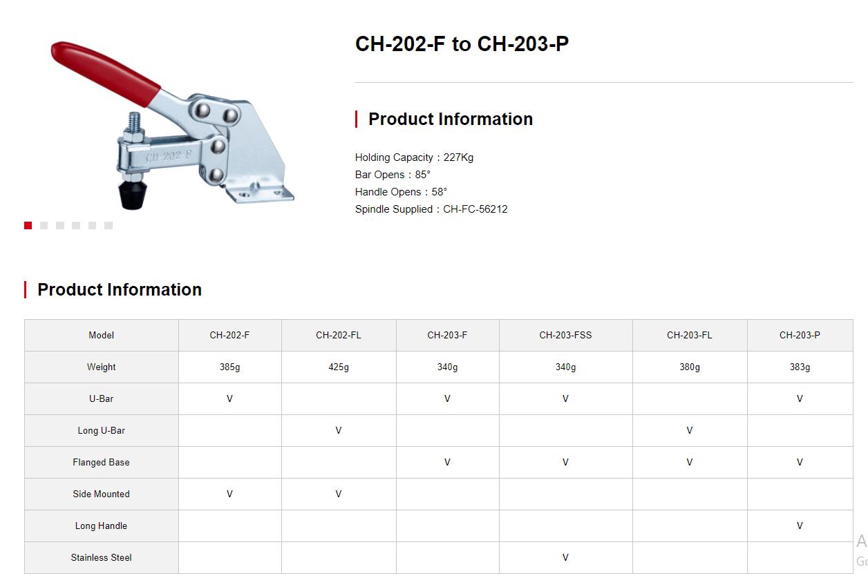 کاتالوگ کلمپ دسته افقی CH-202-F