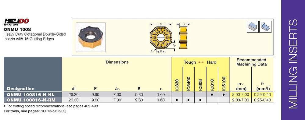 مشخصات فنی الماس کفتراشی ایسکار ONMU