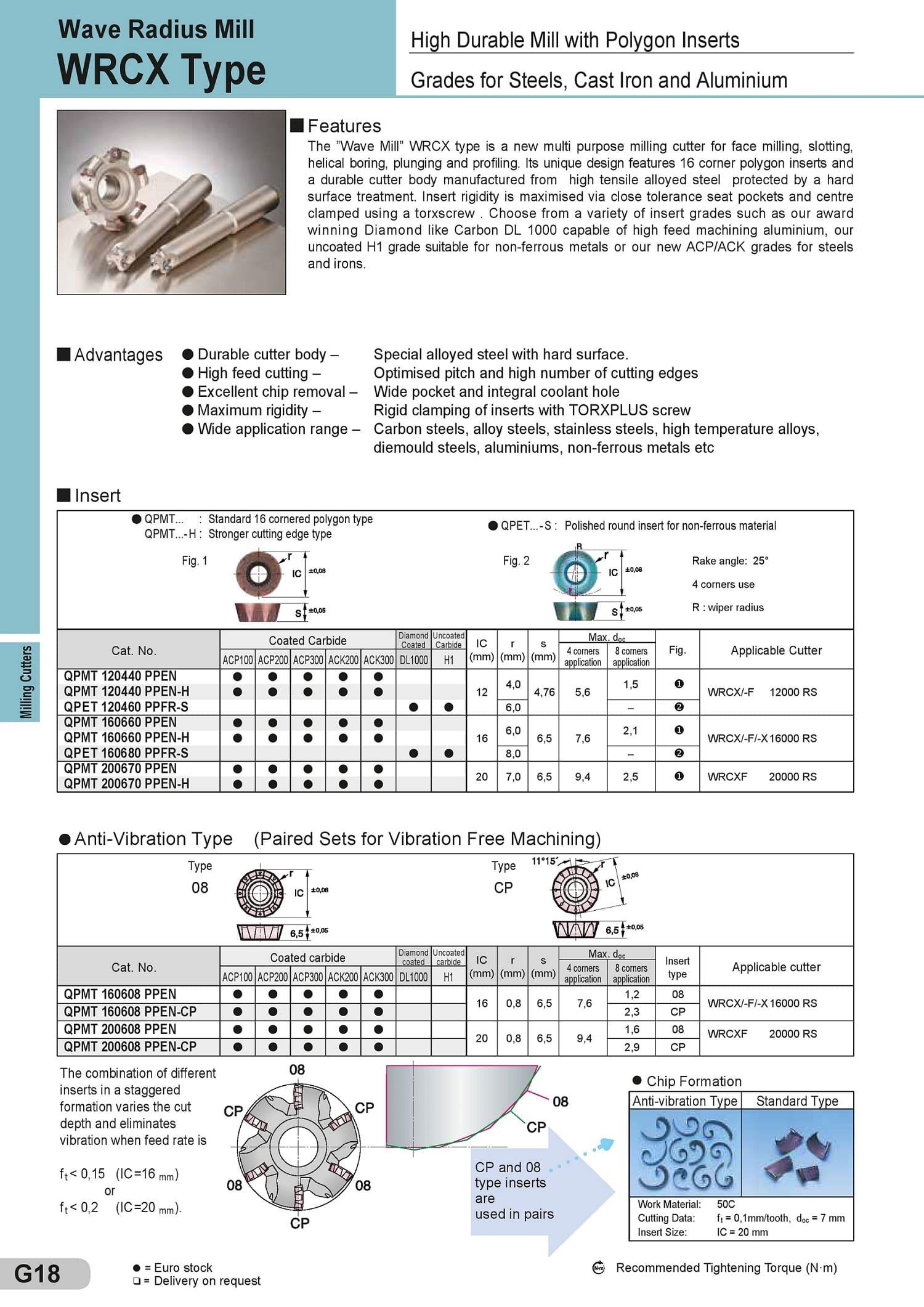 کاتالوگ الماس کف تراشی سومیتومو