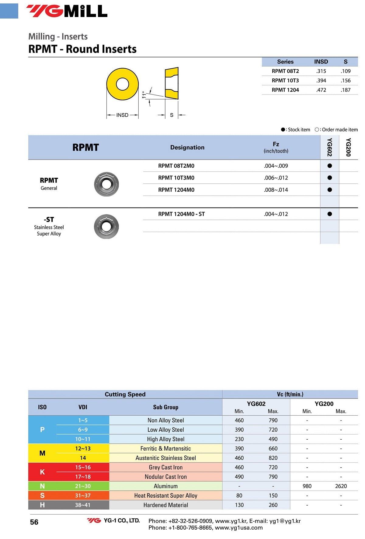 کاتالوگ و گرید تیغچه کف تراشی وای جی RPMT کره