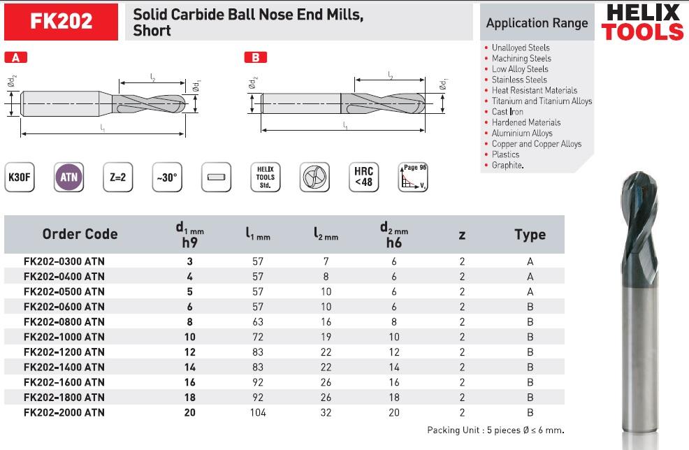 کاتالوگ فرز انگشتی کارباید سرکروی 58 راکول هلیکس