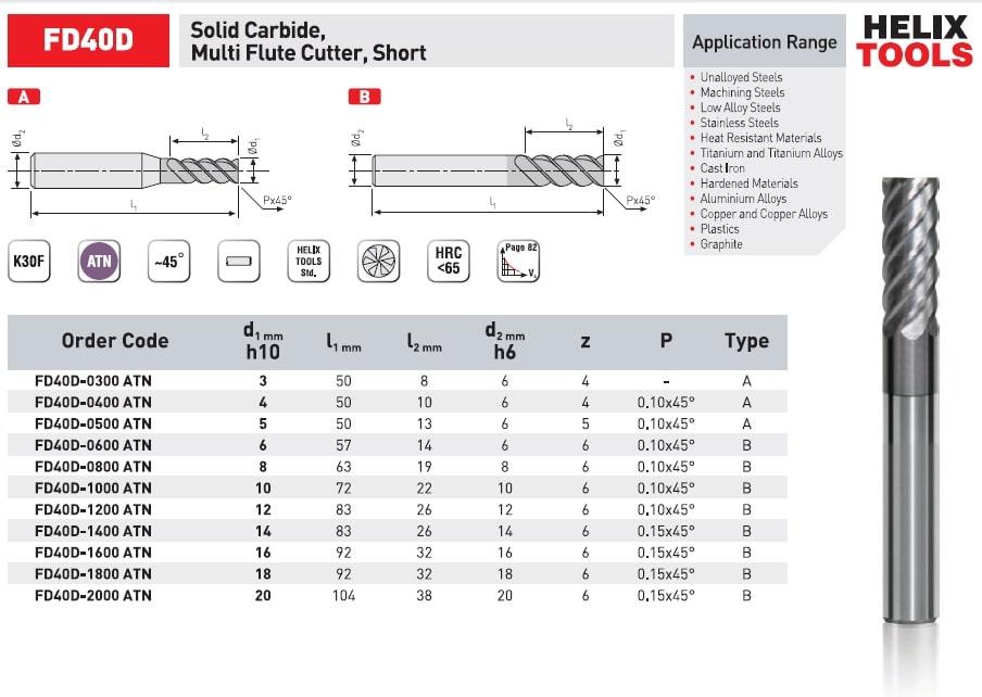 مشخصات فنی فرزانگشتی الماس پر پر FD40D هلیکس